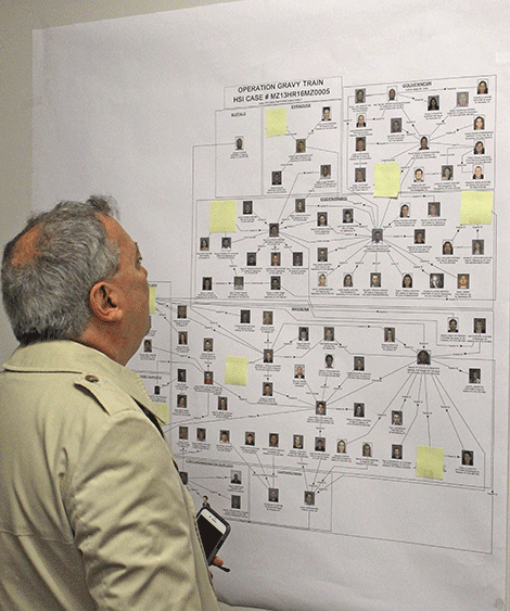 Jim Reagan from Sen. Patty Ritchie's office looks at the connections police allege between all of the suspects.