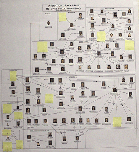 More than 100 people were charged in the case. Yellow sticky notes cover the faces of those still at large as of Friday morning.