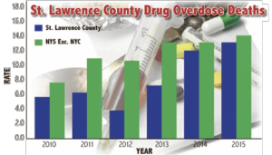 Drug-Deaths-Chart-img_assist-1199x684.png