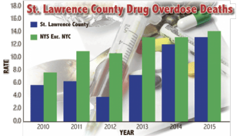 Drug-Deaths-Chart-img_assist-1199x684.png