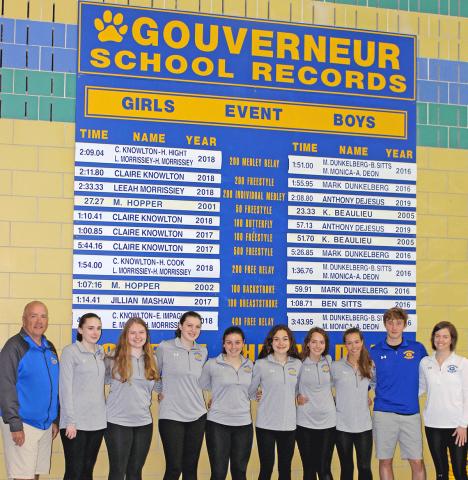 Gouverneur-Wildcats-swim-team.png