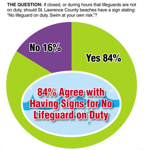 ID-NCNow-Survey-S12.png