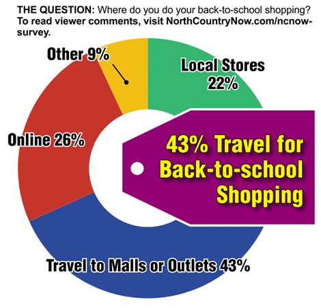 NCNow-Survey-A29.png