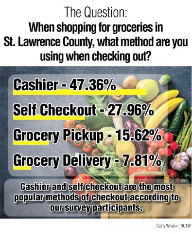Survey-Graphic-Checkout-C-A22.png