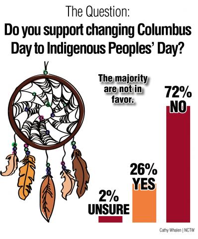 Survey-Graphic-Indigenous-D11-color.png
