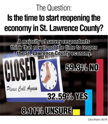 Survey-Graphic-Open-Economy-web-M6.png