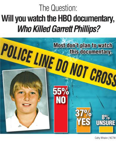 Survey-Graphic-Phillips-J24.png