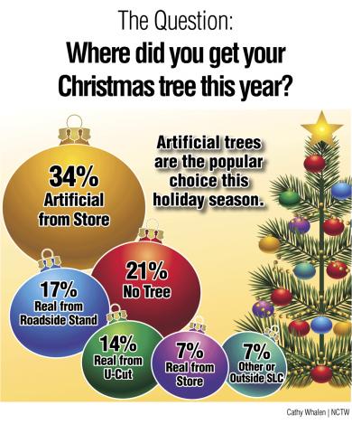Survey-Graphic-Tree-D18-web.png
