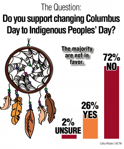 Survey-Graphic-Indigenous-D11-color.png