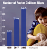 Foster-Child-St.-Lawrence-County-2a.png