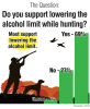Survey-A17-Hunting.png