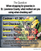 Survey-Graphic-Checkout-C-A22.png