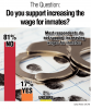 Survey-Graphic-Prison-Wage-S18.png