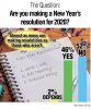 Survey-Graphic-Resolutions-J15.png