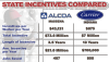 front-State-Incentives-Chart.png